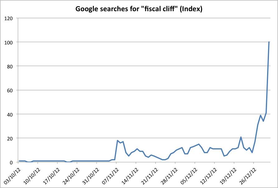 googlecliff