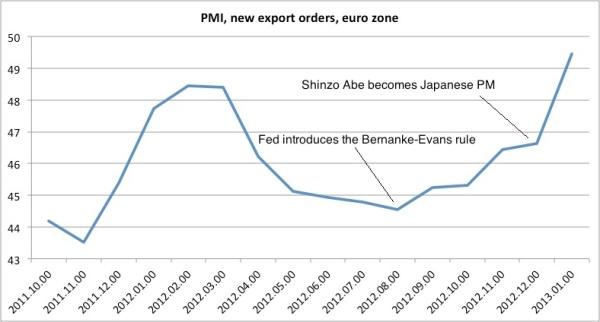 PMIexport euro zone