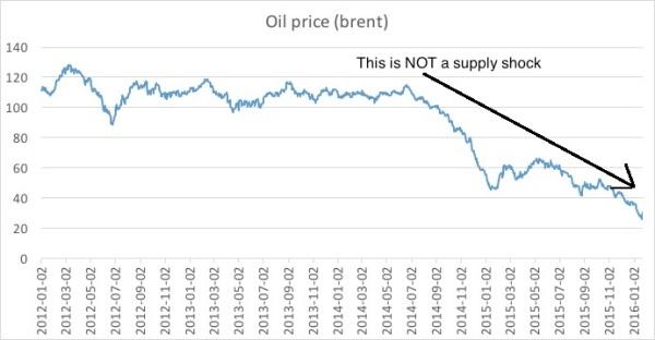 oil price brent