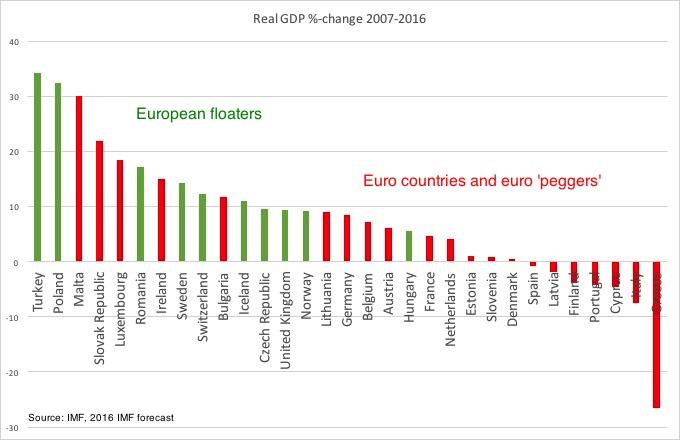 Monetary Strangulation Summer 2016.jpg