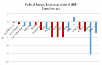 deficit-1