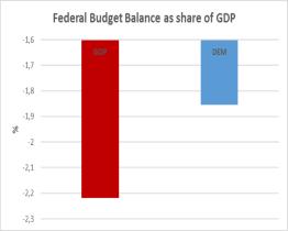 deficit-2