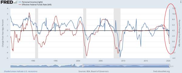 Fed fund target